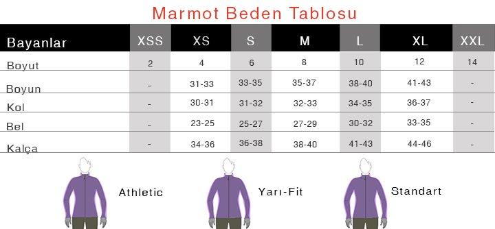 Marmot Beden Tablosu